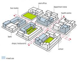 Mixed Use Building Typologies Google Search Mixed Use Pinterest Mixed Use Urban Design