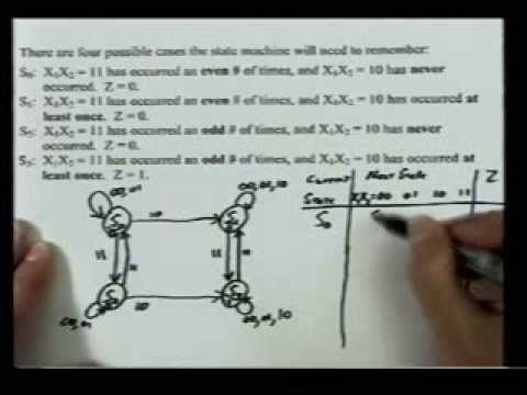 How to construct state graph (state diagram) for sequential circuit from word description - YouTube