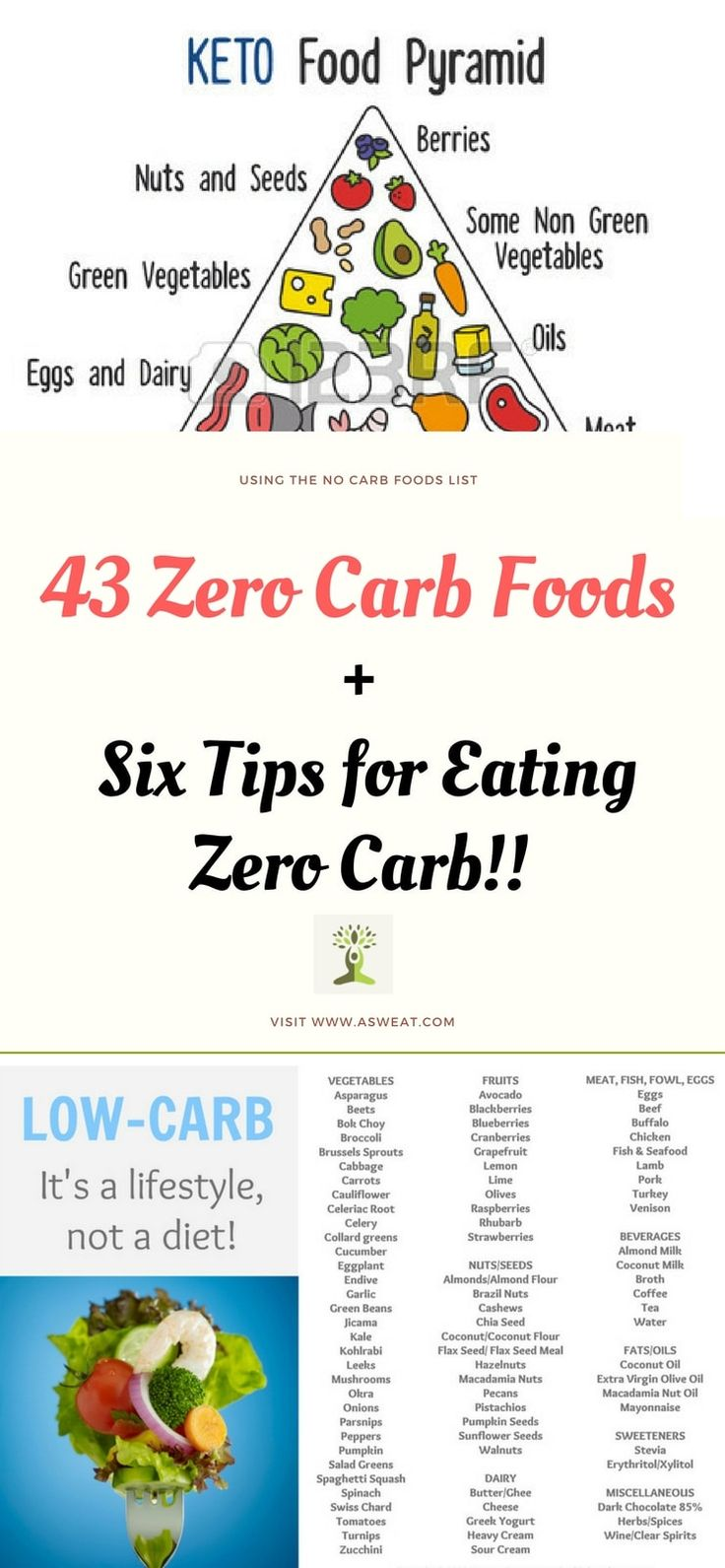 Can you try to imagine a zero carb world where the nervous counting will not exist?In the following article, we are going to present you several foods and groups of food that re not exactly 100% carbs free, but it is considered that less than 1g net carbs per serving are almost as good as …