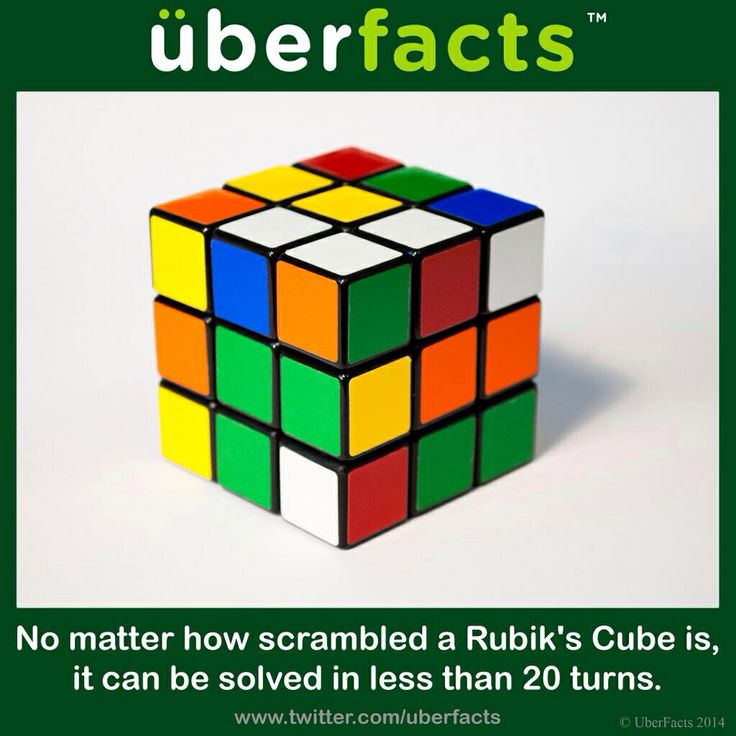 I would die before i finished solving a rubiks cube