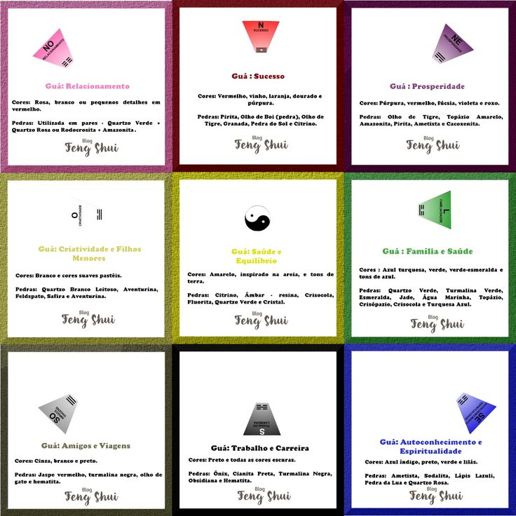 25 melhores ideias de feng shui no pinterest feng shui for Como practicar feng shui