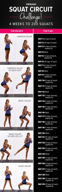 If you want to lift and tone you booty, this squat circuit challenge is exactly what you need. In just four weeks, you've have build a stronger (better) tush!