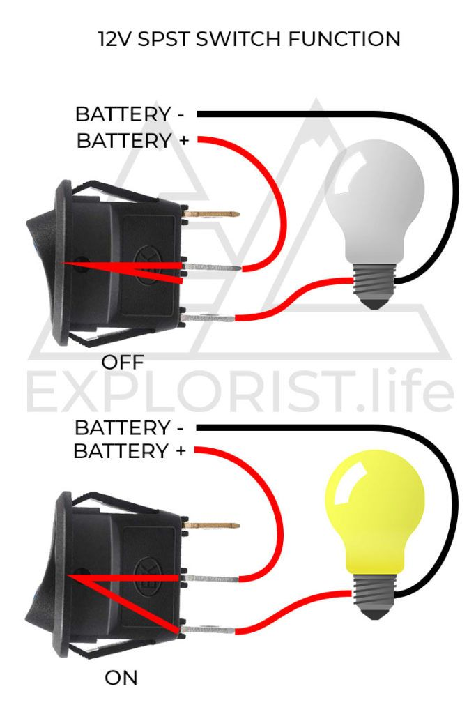 How To Wire Lights Switches In A Diy Camper Van Electrical System Diy Camper Camper Light Switch Wiring