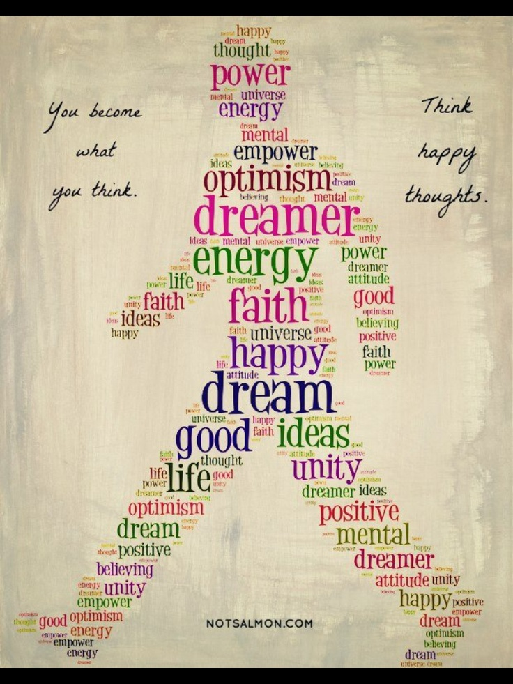 Have Positive Thoughts Quotes: Positive Energy Quotes. QuotesGram