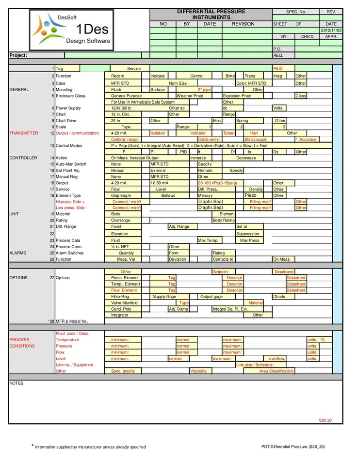 Best Dessoft  Sample Documents  Datasheets Control And