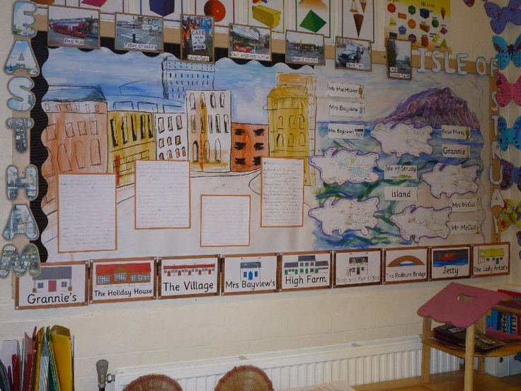 Isle of Struay classroom display from ZB.