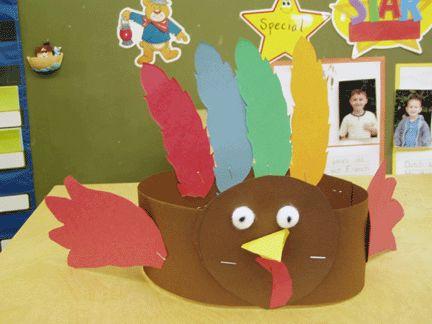 Thanksgiving Turkey Art Activities and Crafts | Little Giraffes Teaching Ideas | A to Z Teacher Stuff