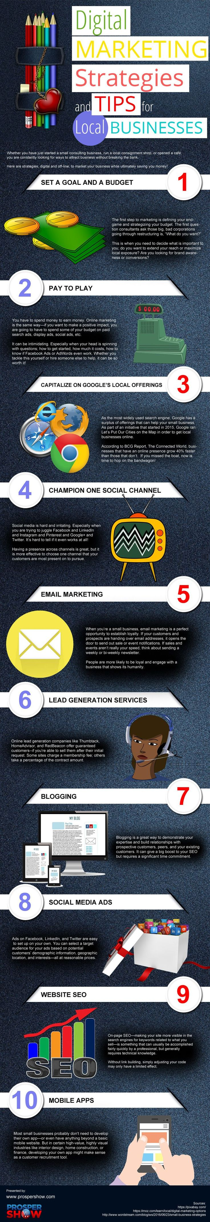 A good infographic introducing local businesses to digital marketing, and a round-up detailing the essential digital marketing strategies, including SEO and capitalizing on social media