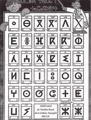 Berber alphabet in Morocco