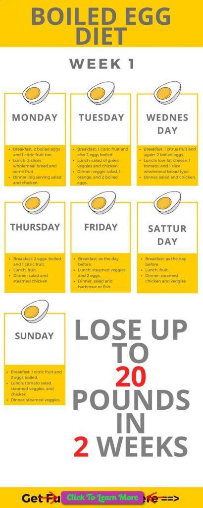 Boiled Egg Diet Plan - Daily Health Corner