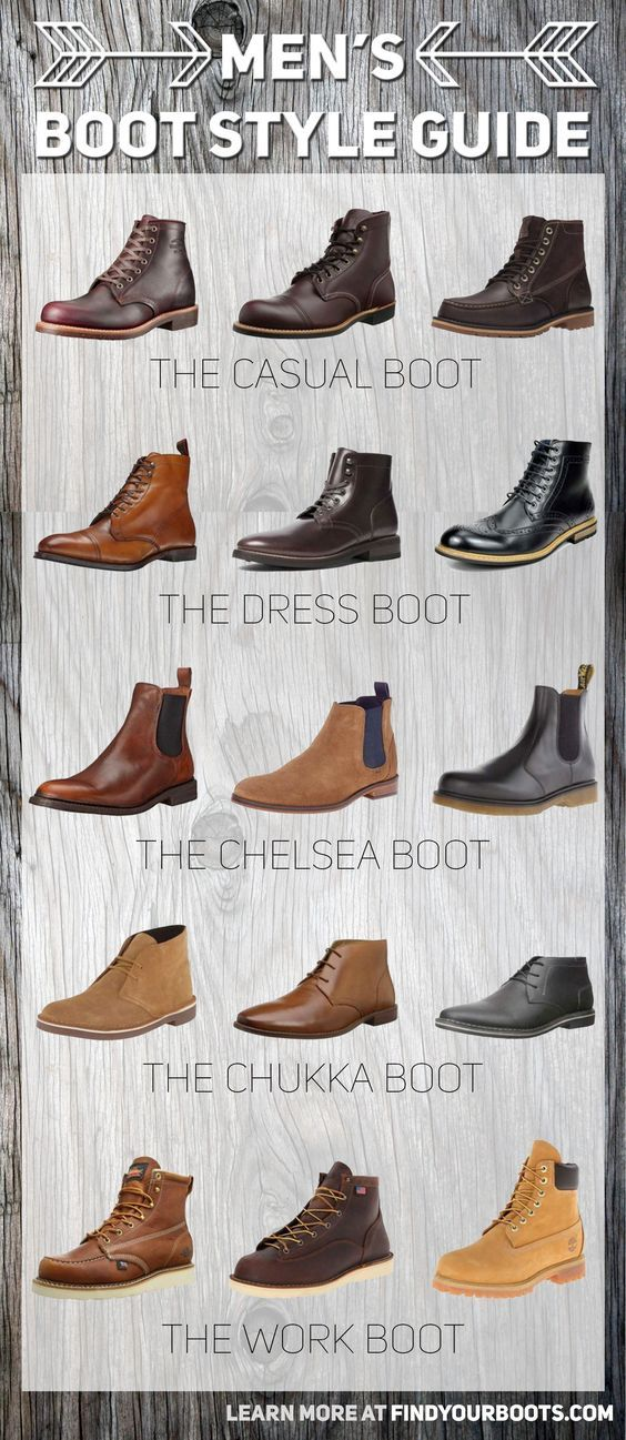 A Guide to Men's Boot Styles - learn more at  http://www.99wtf.net/men/mens-fasion/dressing-styles-girls-love-guys-shirt-included/