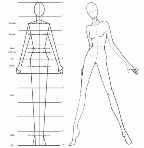 How to Draw Fashion Model Sketch