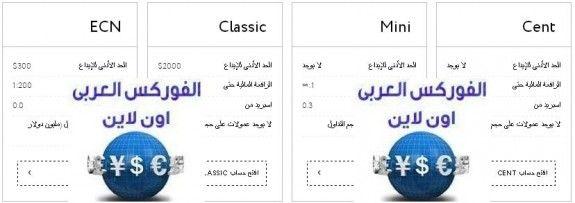 حسابات شركة Exness المرخصة لعام 2020 ومزايا كل حساب فوركس عرب اون لاين Accounting Brokers