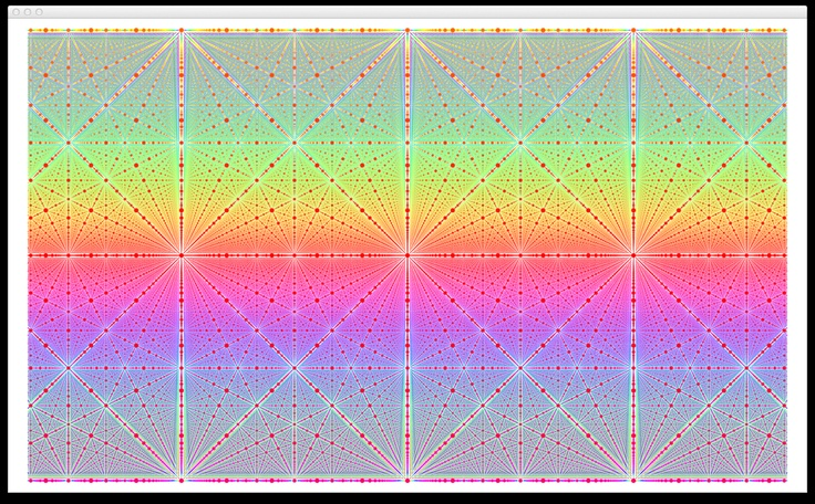 Perspective view on a 3D regular grid of dots. Colors are chosen based on position in the grid.