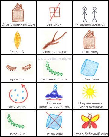 18 besten russisch lernen bilder auf pinterest deutsch lernen vorschule und sprache. Black Bedroom Furniture Sets. Home Design Ideas