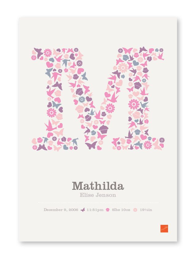 Personalized Birth Print Monogram including Cupcakes, Butterflies and Birds for Childrens Bedroom or Baby Girl Nursery. $32.00, via Etsy.