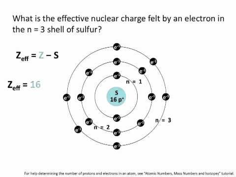 Effective Nuclear Charge - Chemistry Tutorial - YouTube