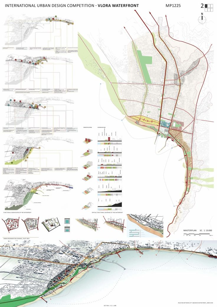 Team Members Arch. Sotir Dhamo, Team Leader, Architecture and Urban Planning…