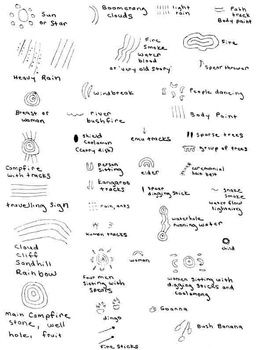 Australian Symbols and Their Meanings. Have you ever wanted a handout for kids when studying Australia aboriginal Art that will explain the symbolism? Here is a simple handout for you to use.