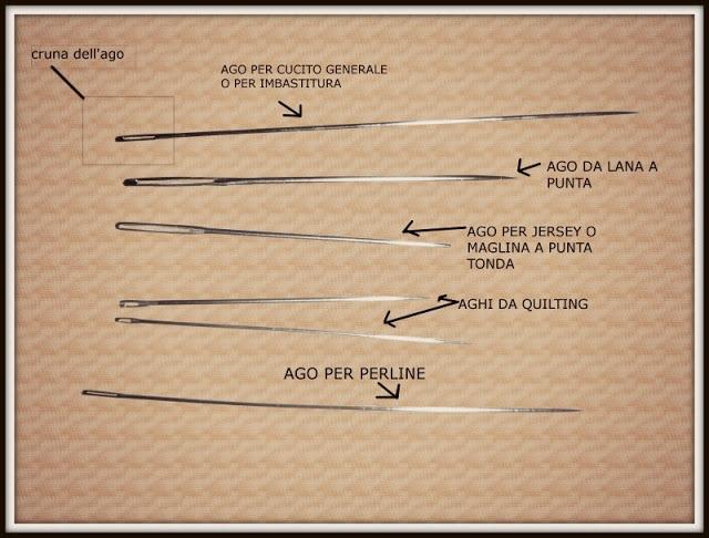 KIT INIZIALE DEL CUCITO: AGHI E SPILLI E ACCESSORI - Back to SelfCouture- Hand sewing needle guide and other accessories.