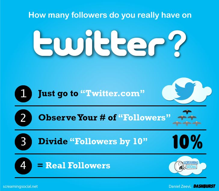 how do buy instagram followers