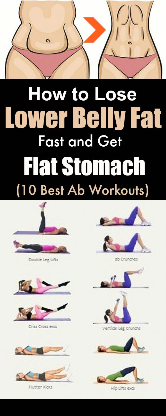 How lose Lower Belly Fat Fast and get Flat Stomach at Home(10 Best Ab Workouts):...