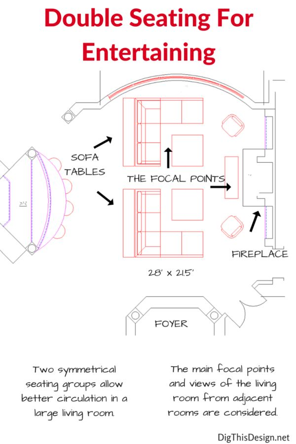 How to Design a Furniture Layout For a Large Living Room. Furniture layout for large living room with two symmetrical seating groups for entertaining.