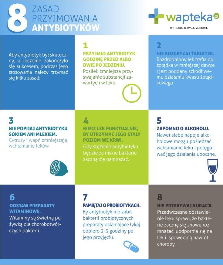 jak przyjmować antybiotyki