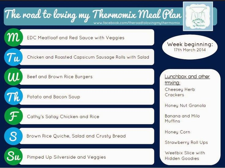 TRTLMT Meal Plan and Shopping List 17.3.2014 Click here to be taken to a new screen to print document. Previous Meal Plans can be found here