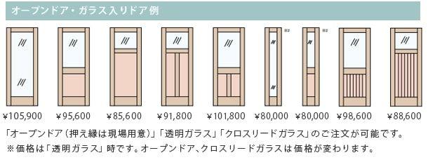 リフォームでドアを交換する場合 寸法が決まっているため なかなか