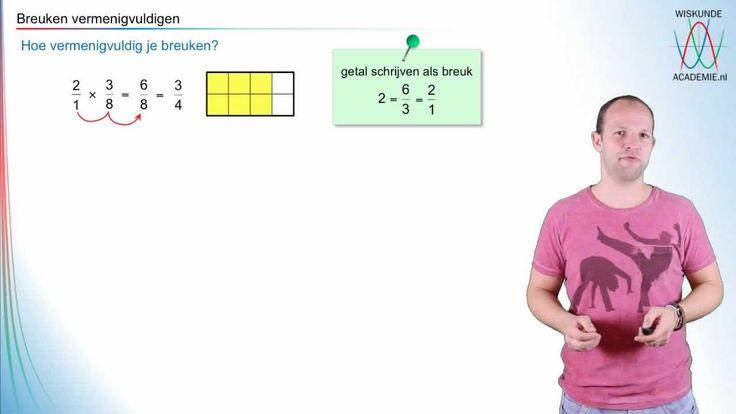 Breuken vermenigvuldigen-deel 1 - WiskundeAcademie