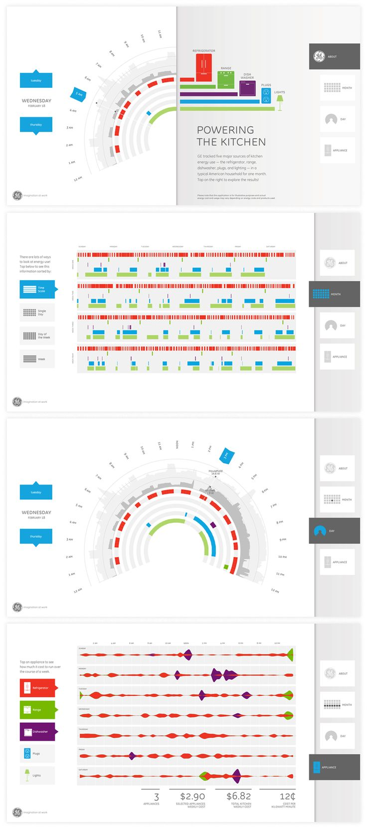 Inspiring Data Visualization