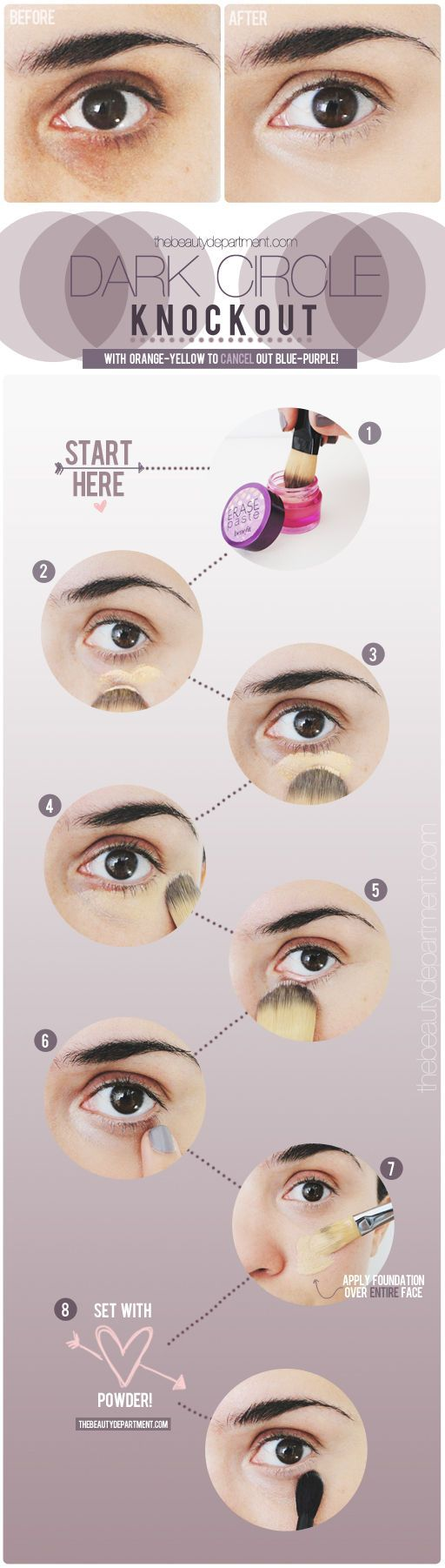 Makeup Under-Eye Correction ........ Here is a tutorial to  cover dark circles, tackling the darkest of dark circles with the help of the color correction.