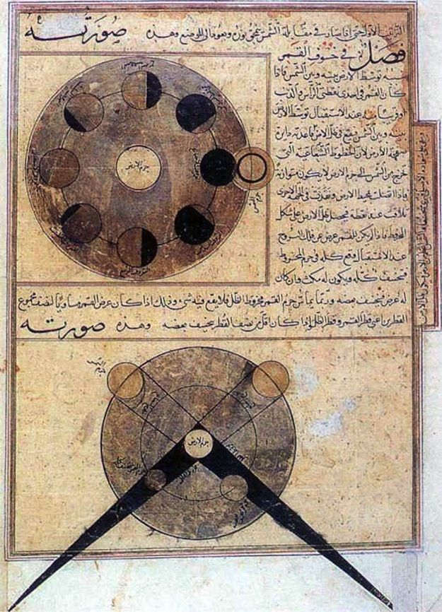 Calculation of solar and lunar eclipses  from: Marvels of Creatures and Strange Things Existing, by al-Qazwini   (copy manuscript, 14th century)   Zakariya' ibn Muhammad al-Qazwini (1203 -1283), was a Persian physician, astronomer, geographer and proto-science fiction writer.  He also wrote a futuristic proto-science fiction tale about a man who traveled to Earth from a distant planet. / Sacred Geometry <3