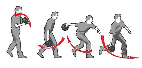 Вокруг света 999: Правила игры в боулинг или как правильно играть в боулинг. Техника игры в боулинг, позволяющая выбить максимально количество очков и кеглей. Как правильно держать и бросать шар в боулинге