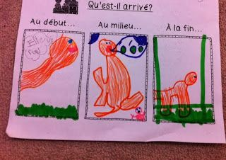 French Immersion retell activities! Read a fun book to your class and practice the beginning, middle, and end of the story! Can be done orally, using the pictures they did as prompts, or use the version with lines for writing as well!