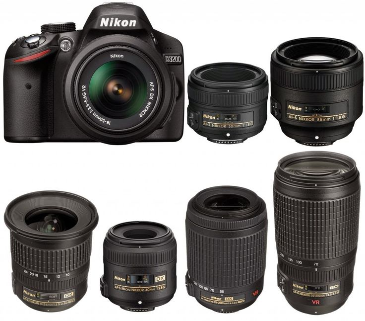 Nikon D3200 News: Nikon D3200 Compatible Lenses Bible
