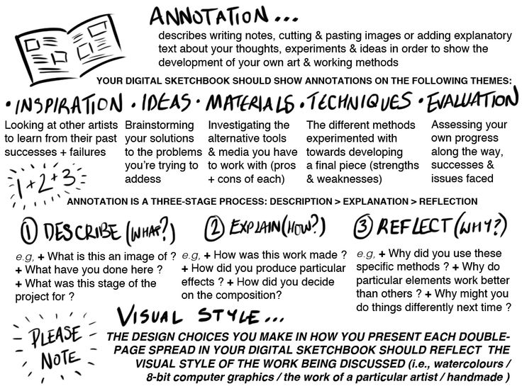When Annotating your sketchbooks and blog posts, refer to this hand out to help you discuss your work and your research.