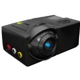 EyeClops Mini Projector (Toy)By Jakks