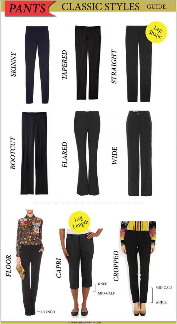 What Pants Are Right For You | Corporate Fashionista