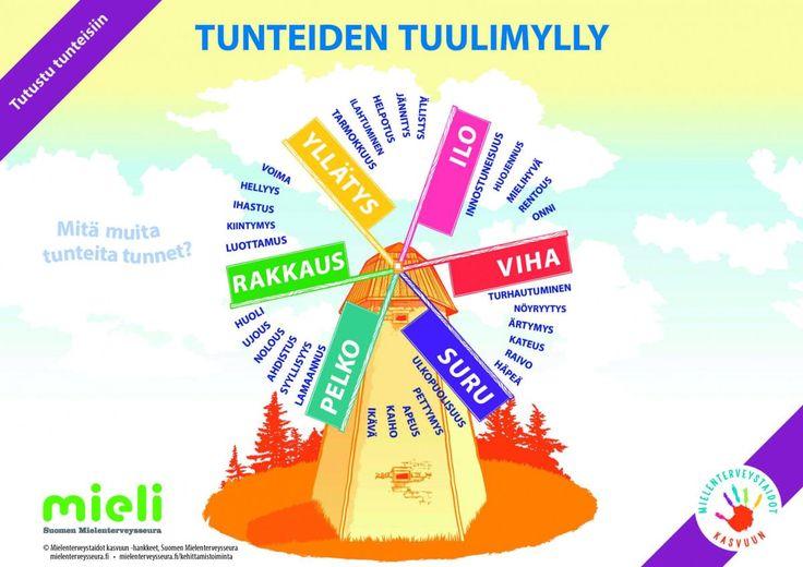 Kaveritaidot | Suomen Mielenterveysseura