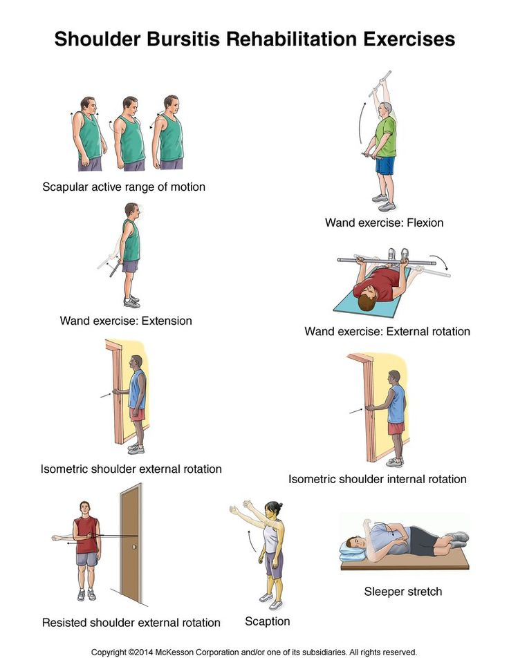 Summit Medical Group - Shoulder Bursitis Exercises