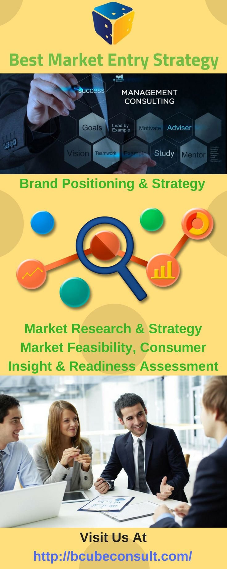 Best Market Entry Strategy Being pioneer in management