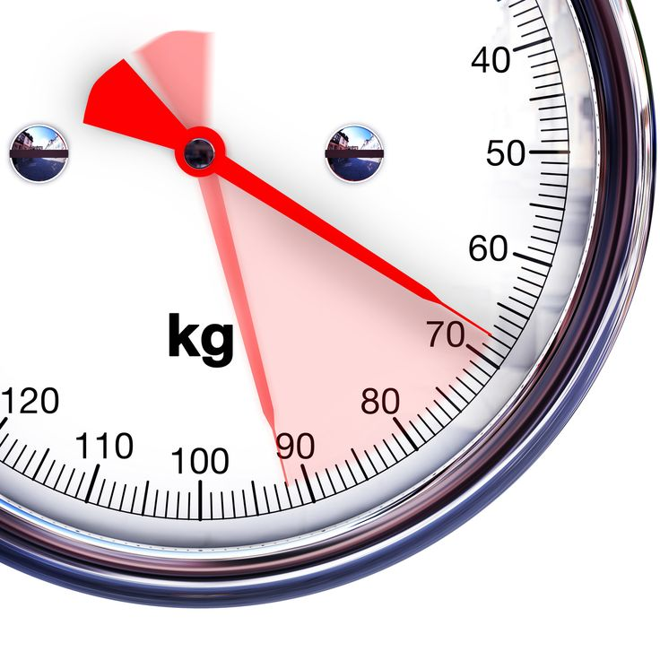 Kalorien : Warum ist es so schwierig sie zu berechnen ? | Phen375 Kaufen