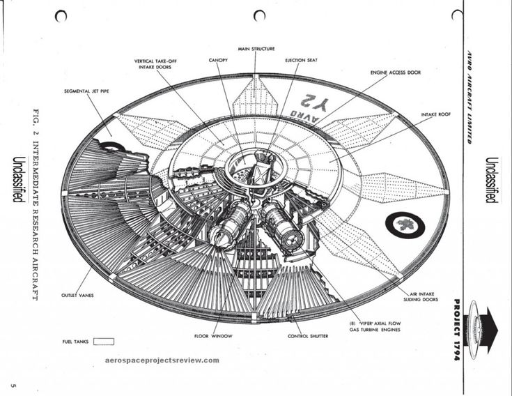 1000 Images About Rotorcraft Flying Saucer