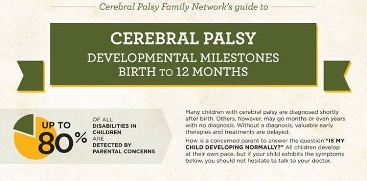 Early Signs of Cerebral Palsy – Birth to 12 Months