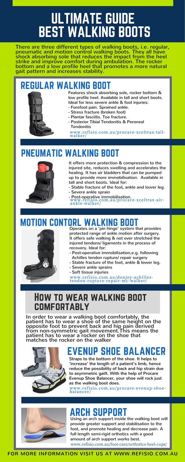 Details guide on how to choose the right walker/ walking boot/ cast walker for your foot and ankle injuries.