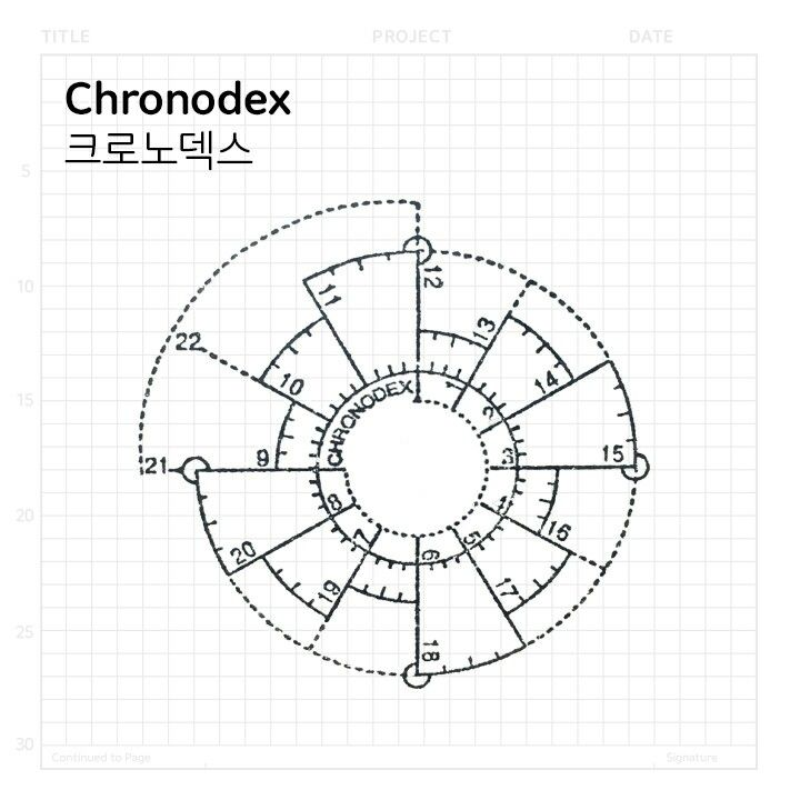 Chronodex Template