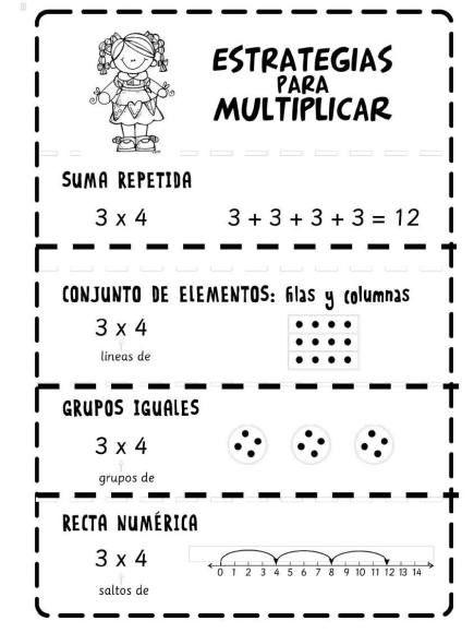 Cuaderno interactivo multiplicación Compartimos estos maravillosos cuadernos interactivo. . . MATERIAL CORTESÍA DEL MAESTRO MAURICIO VARGAS VISITA SU GRUPO DE FACEBOOK Y MEJOR SI QUIERES TODO SU MATERIAL UNETE A SU GRUPO VIP ....