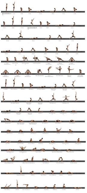 Posturas de Ashtanga Yoga Mysore - Serie Primaria e Intermedia - Ashtanga Vinyasa Yoga en Español - Formación de Profesores en Ashtanga Yoga Certificado por Yoga Alliance YTT, India